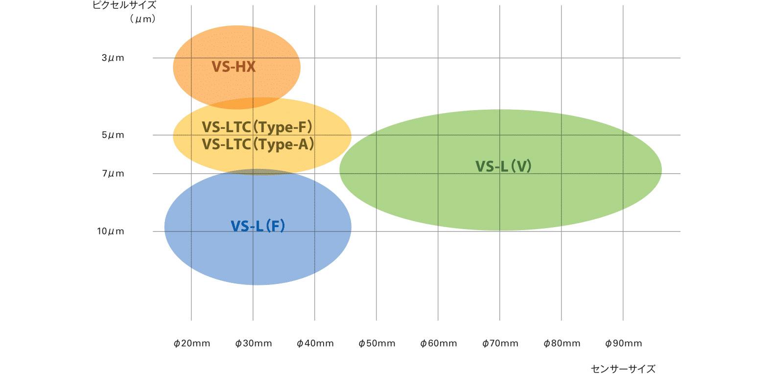 table_splash_line-scan.jpg